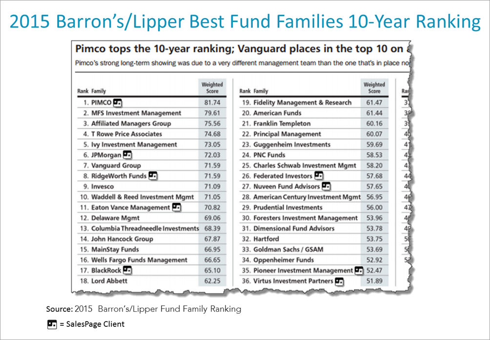 Best Fund Families 10-Year Rankings with SalesPage