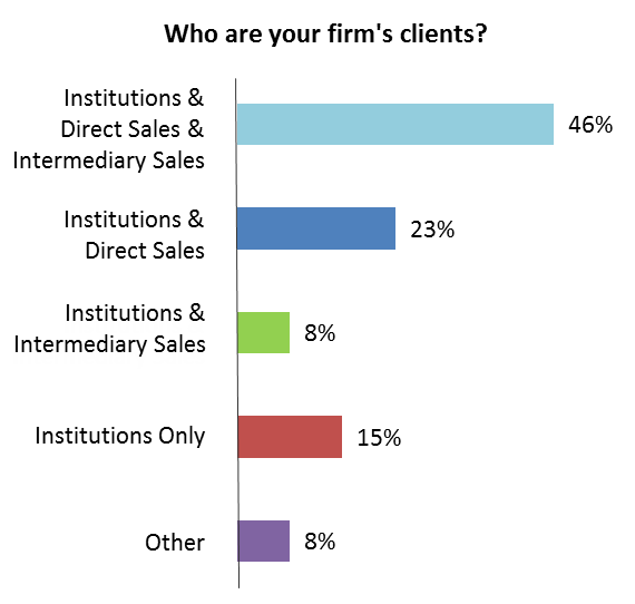 Who are your firm's clients