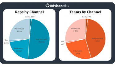 Quality, quantity, and utility—Advisor Atlas teams data positions asset managers to grow in 2021