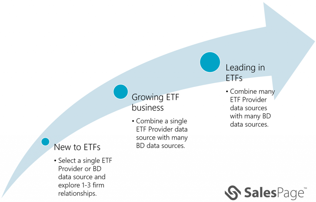 3 approaches to ETF transperancy